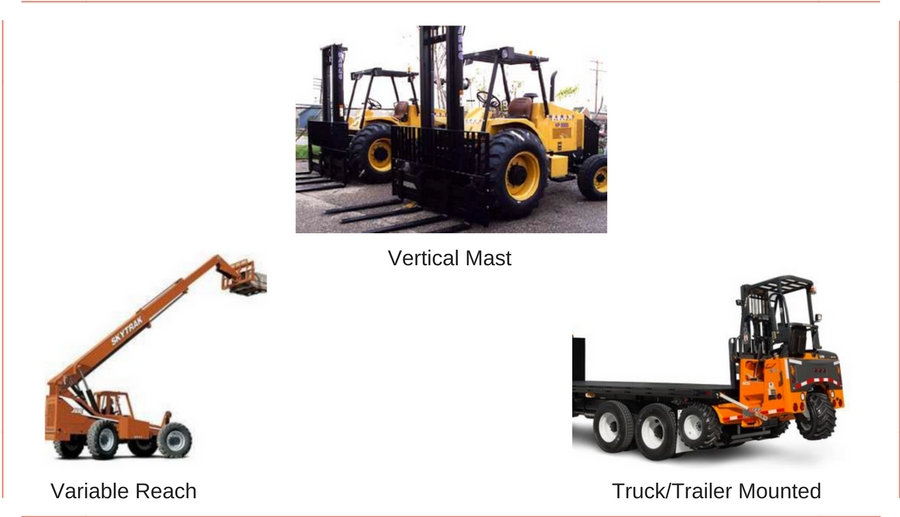 Rough Terrain Forklift Safety Training
