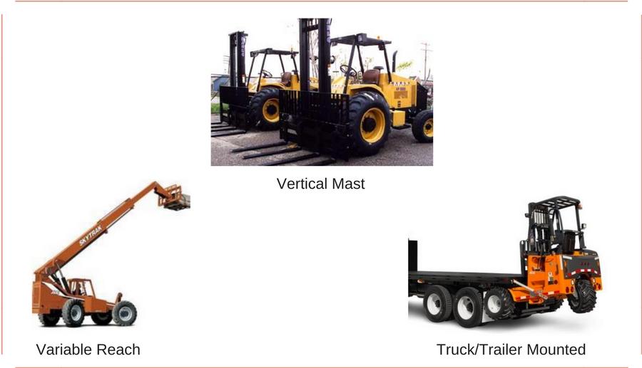 Rough Terrain Forklift Safety Training